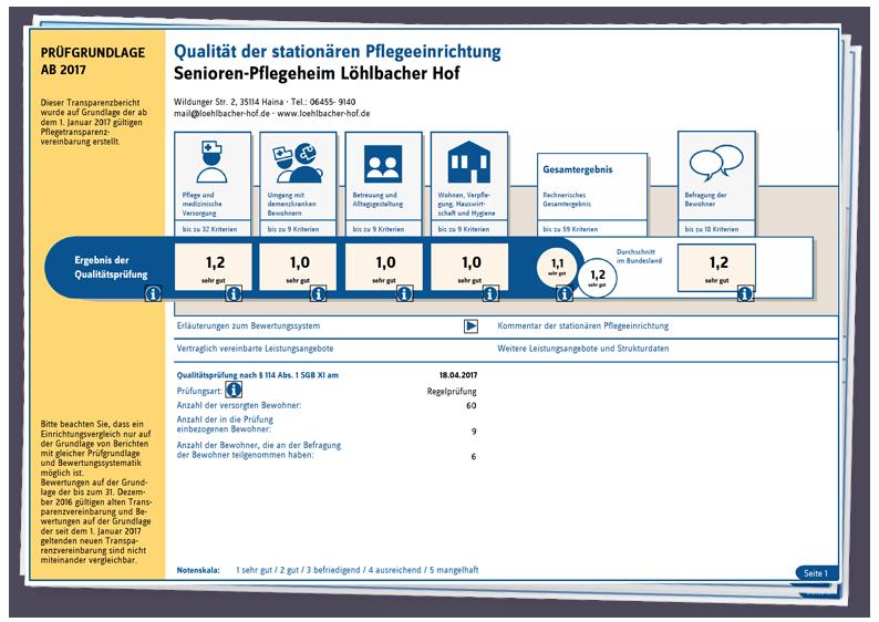 Prüfbericht der Medizinischen Dienstes der Krankenkassen – (MDK)